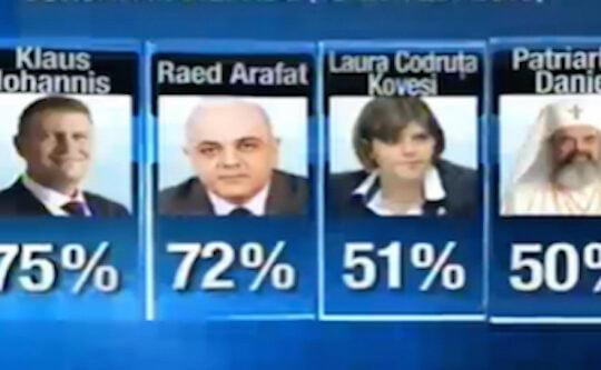 Cine sunt sibienii care conduc Romania! Ei sunt oamenii momentului!